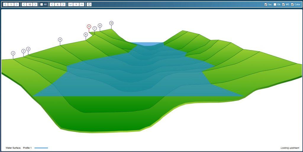 Open Channel Modeling Software