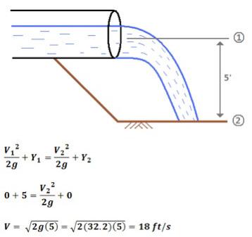 Energy Equation