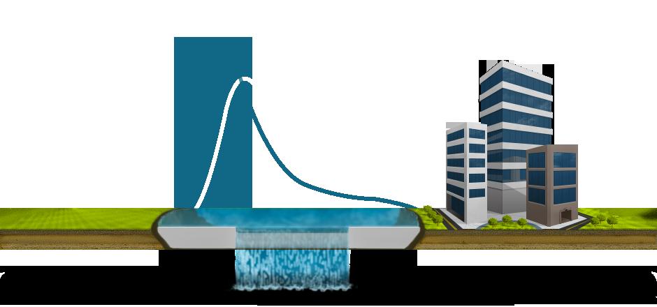 Detention pond design storm sewer software hydrology for Design a pond software